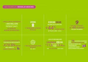 infographic-biosimilar-medicines-sin-logo