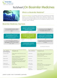 6. Biosimilar Medicines_OnBM-1
