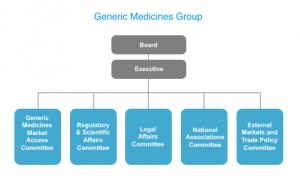 generics_structure