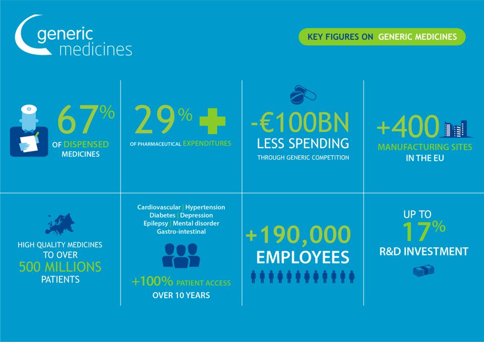 Generic medicines - homepage | Medicines for Europe